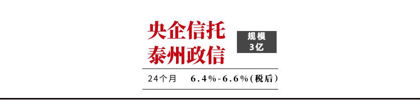 央企信托-江苏泰州集合资金信托计划
